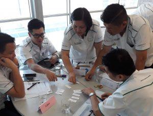 Learning Workshop